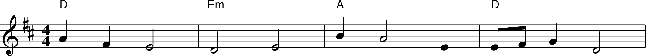 The Relationship Between Melody Chords And Accompaniment Pure